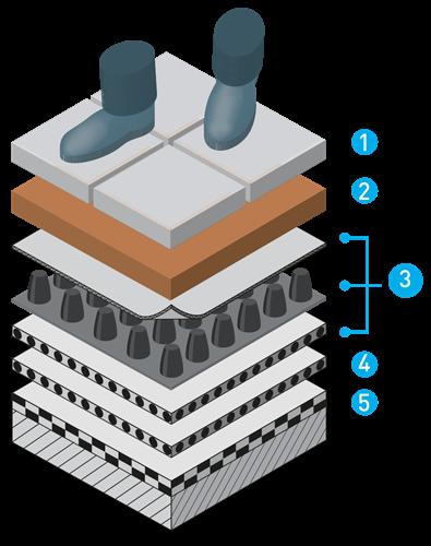podium decks nophadrain smart pedestrian pavement system. Black Bedroom Furniture Sets. Home Design Ideas